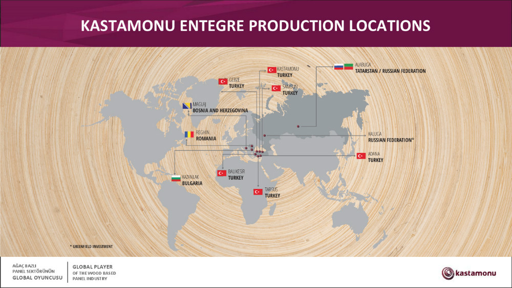 Entegre production locations