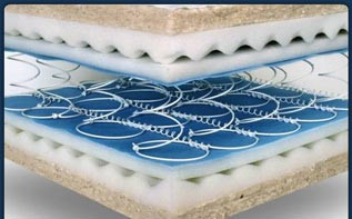Amelco Industries The Best Mattress From Nicosia Cyprus