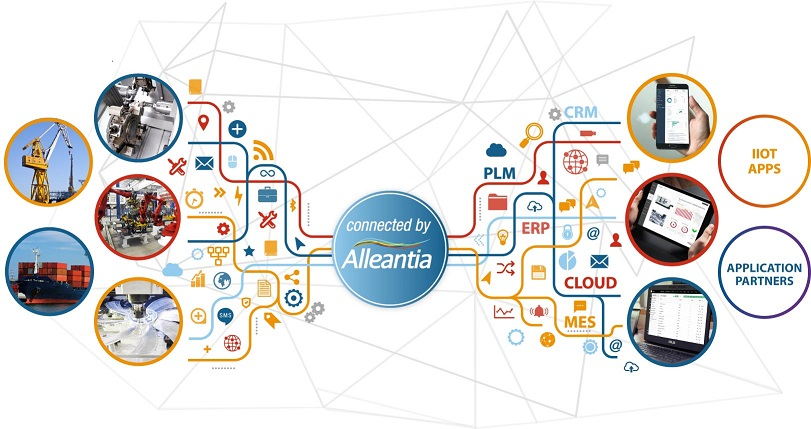 ALLEANTIA ITALY: INDUSTRY 4.0 IS AN OPPORTUNITY FOR MACHINES MANUFACTURERS
